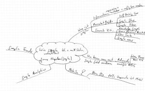 Wie hilft Google KMUs von Jonas Heyden