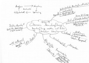 Clevere Benutzerführung - Usability von Christian Wenzl